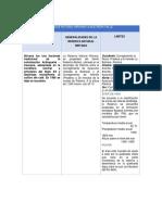 Documento M-3 Grupo 41 Trabajo Colaborativo Simon
