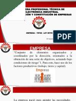 3. EMPRESA-TIPOS-LEY MYPES EI.pdf
