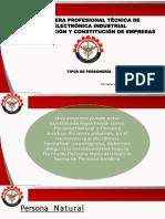Conceptos Generales - Organización