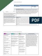curriculum 2c pdhpe assignment 1 unit plan final pdf