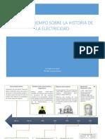 Línea del tiempo CE..pdf