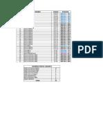 Detalle Puntos Datos