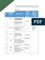 2.7 Pengurusan Pusat Sumber.doc
