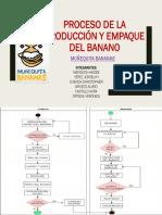 PROCESO DE LA PRODUCCIÓN Y EMPAQUE final.pdf