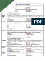 pravila_i_stil_pisanja_si_jedinica.pdf