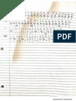 ET Ko Notes