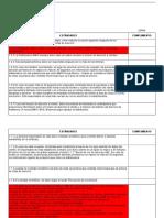 Checklist Llamada Misterio