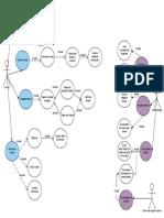 UML en blanco.pdf