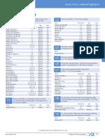 usp_col_listings.pdf
