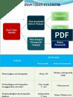 Ujian Parametrik Dan Non Parametrik