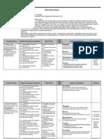 Silabus Praktik Akuntansi Perusahaan Jasa, Dagang, Manufa(ktur Upload