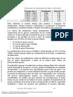 Fabricación de Quesos en El Mundo  (Pg 101--200)