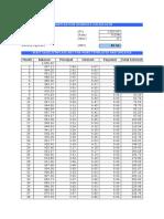 Amortization Schedule Calculator V1.0