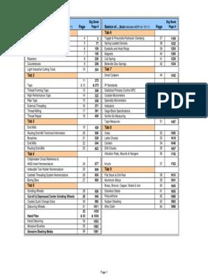 Basics of Machining 2010 2011 | Drill | Drilling