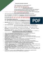 Számvitel feladat segédlet2016 (végleges).pdf