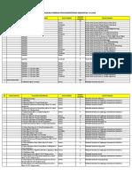 pengumuman rincian alokasi formasi cpns kemkes 2018.pdf