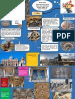 Wisata Minar Khusus Vatikan