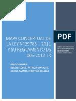 Mapa Conceptual Ley 29783