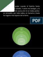 Misiones-Familia-y-amigos.pptx
