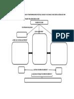 Mapa conceptual Democracia Concertación 3° medio  Historia Luis Muñoz
