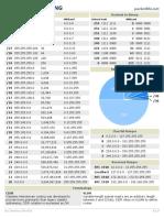 0-ipv4_subnetting