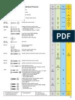 Standardized Fasteners Standards-IsO DIN En