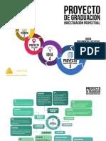 Proyecto de Graduación Documento de Apoyo FARUSAC