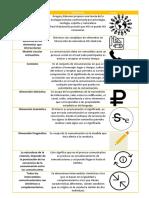 API 2 - Teoría de La Comunicación