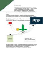 Aplicación de Las Fases Del Sistema SMED