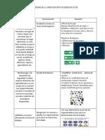 Evaluacion de Riesgo.docx