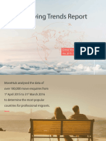 Movehub Global Moving Trends Report 2016