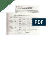 Tabla_de_convesiones.pdf