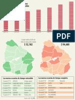 Escuelas de tiempo completo en Uruguay