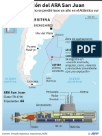 La desaparición del ARA San Juan