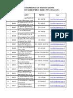 Daftar MAN Jakarta