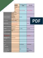 001. Guia Programas Bim. Bimplicity_listadosoftware.2