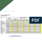 Analisa Fizik SPM