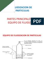 Fluidizacion de Particulas