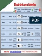 Modulo+Electrónica+en+Móviles.pdf