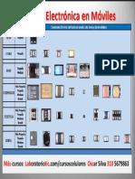 Modulo+Electrónica+en+MóvilesII.pdf