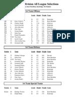 NPSL All League SD 1-2-HM Selections 2018
