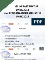 04_Dukungan_UNBK_Pustekkom.pdf