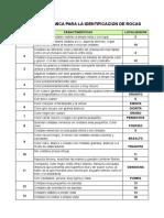 CLAVE DICOTOMICA PARA LA IDENTIFICACION DE ROCAS.pdf