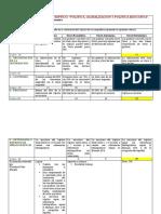 Rúbrica Para Evaluar Tríptico Pei.docx