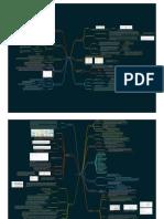 Machine Learning Mindmap.pdf