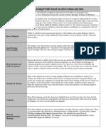 1 classroom learning profile