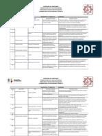 Plan Anual Matematicas 2do