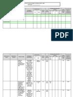 Barangay Capacity Development Format