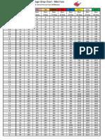 Fuse_Voltage_Drop_Chart_-_Mini_Fuse(1).pdf