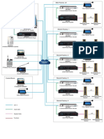 DSPPA MAG 6000 Public Address system